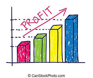 Carta gráfica de ganancias