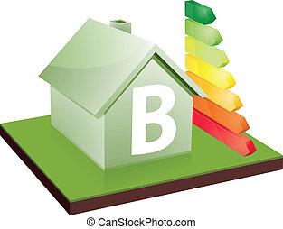 casa, energía, b, clase, eficiencia