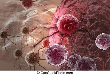 Celda de cáncer