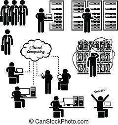 Centro de datos de la red de ordenadores
