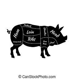 cerdo, nosotros, cortes, norteamericano