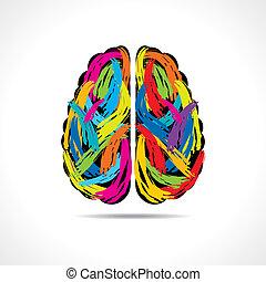 Cerebro creativo con pinceladas