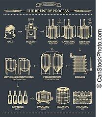cervezadorada, cerveza inglesa, infographics, process., vector, producción de cerveza, sketched, ilustraciones, producir, cervecería, scheme., design.