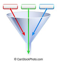 chart., embudo, etapa, imagen, tres