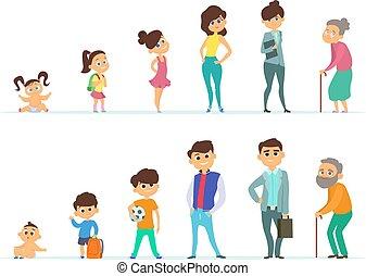 Ciclo de vida de hombre y mujer. Diferentes personajes de la juventud y la vejez