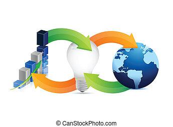 Ciclo internacional de ideas de negocios