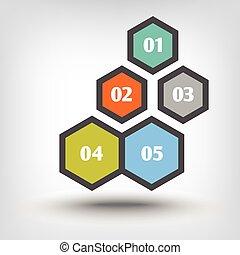 Cinco hexágonos