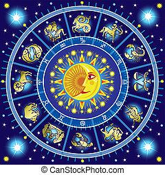 Circulo horóscopo