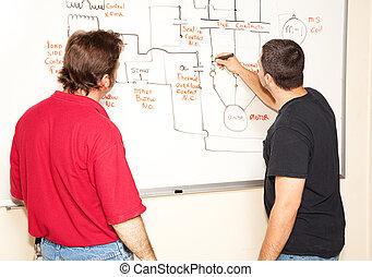Clase de ingeniería eléctrica