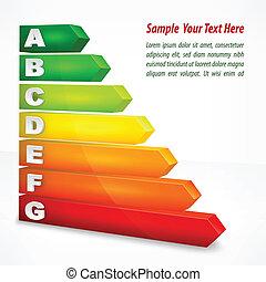 clasificación, color, eficiencia, energía