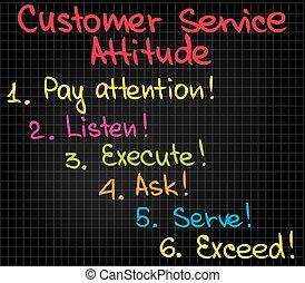 cliente, actitud, servicio