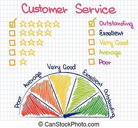 cliente, clasificación, servicio
