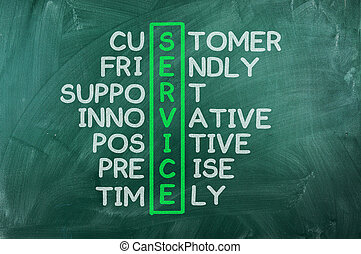 cliente, concepto, servicio