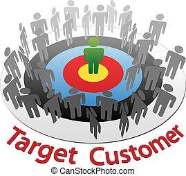 cliente, mercadotecnia, mercado, blanco, mejor