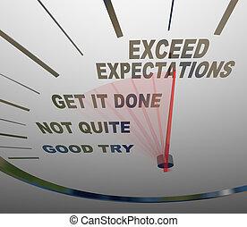 clientes, -, exceeding, expectations, velocímetro, su