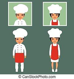 Cocinero Personel