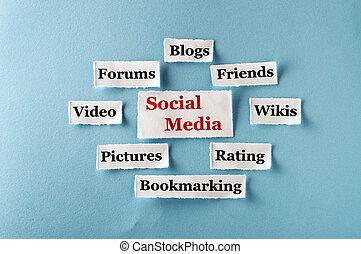 Collage de las redes sociales