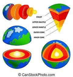 coloreado, tierra, conjunto, estructura