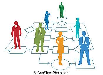 Colores de equipo de negocios en el flujo de gestión
