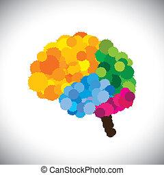colorido, cerebro, icono, vector, brillante, y, creativo, pintado