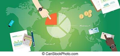 Comercial de mercados de tartas, negocio de gráficos económicos