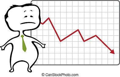 Comerciante infeliz y un gráfico con flechas rojas cayendo - ilustración vectora al estilo de dibujos animados - el documento puede ser escalado a cualquier tamaño sin pérdida de calidad.