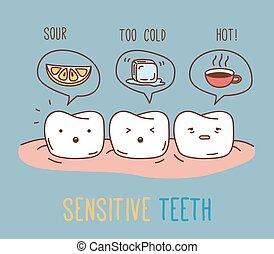 Comics sobre dientes sensibles.