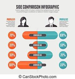 comparación, infographic, lado