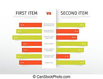 comparación, producto, /, servicio, tabla