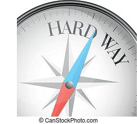 Compass hard way