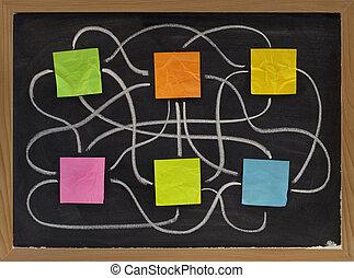 complicado, red, interacciones