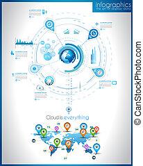 composición, clasificación, uso, visualization., como, moderno, producto, página, infochart, infographic, plano de fondo, estadística, rendimiento, graphics., datos, o, plantilla