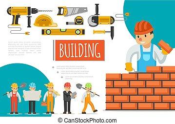 Composición de la industria de construcción plana