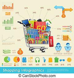 compras, infographics