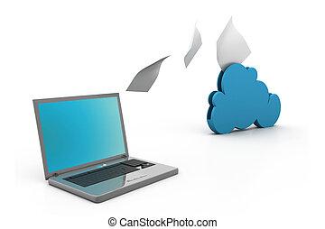 Computación de nubes