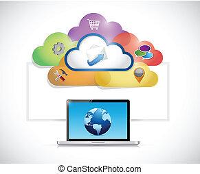 Comunicación de la red de computadoras portátil