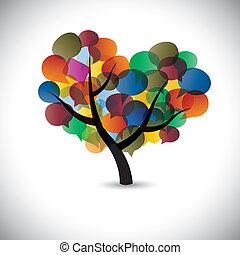 comunicación, graphic., dialogs, charla, symbols-, y, medios, discurso, en línea, burbuja, charlas, colorido, ilustración, discusiones, representa, esto, iconos, árbol, etc, vector, social, o