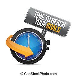 concepto, alcance, ilustración, metas, tiempo, su