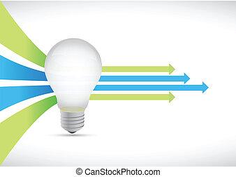concepto, coloreado, luz, flechas, idea, bombilla, líder