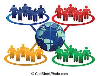 Concepto de comunicación global