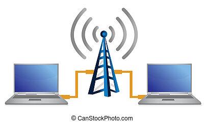 Concepto de conexión portátil Wifi