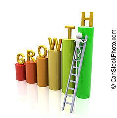 Concepto de crecimiento
