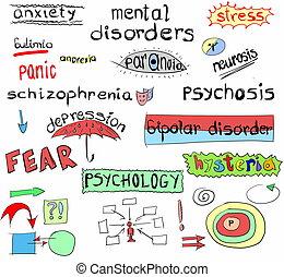 Concepto de desordenes mentales