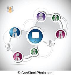 Concepto de formación de estudiantes en línea