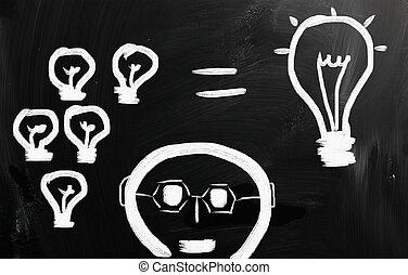 Concepto de ideas de negocios