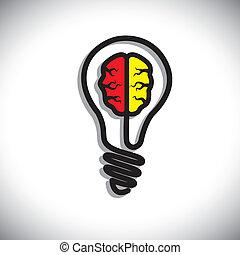 Concepto de la generación de ideas, solución problema, creatividad