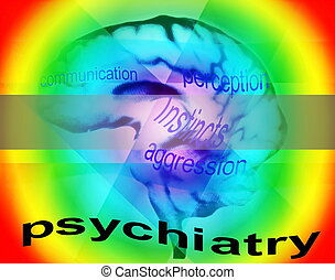 Concepto de la psiquiatría