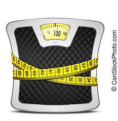 Concepto de peso