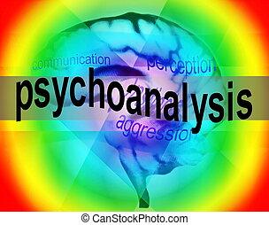 Concepto de psicoanálisis