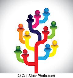 Concepto el árbol de empleados de la compañía trabajando juntos como un equipo